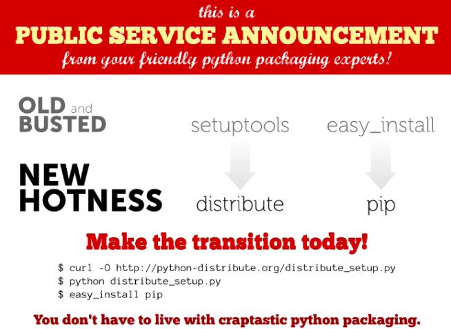 细说Python的包管理工具