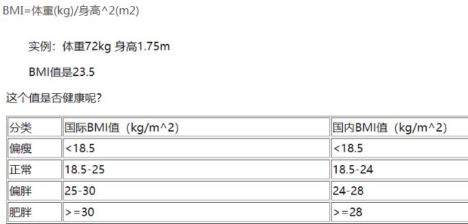 利用Python计算身体质量指数BMI来判断体型