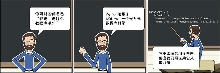 《一个完整的Django入门指南》系列教程(中文版)