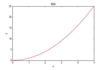 python中matlab怎么用