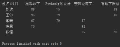 python3如何输出循环