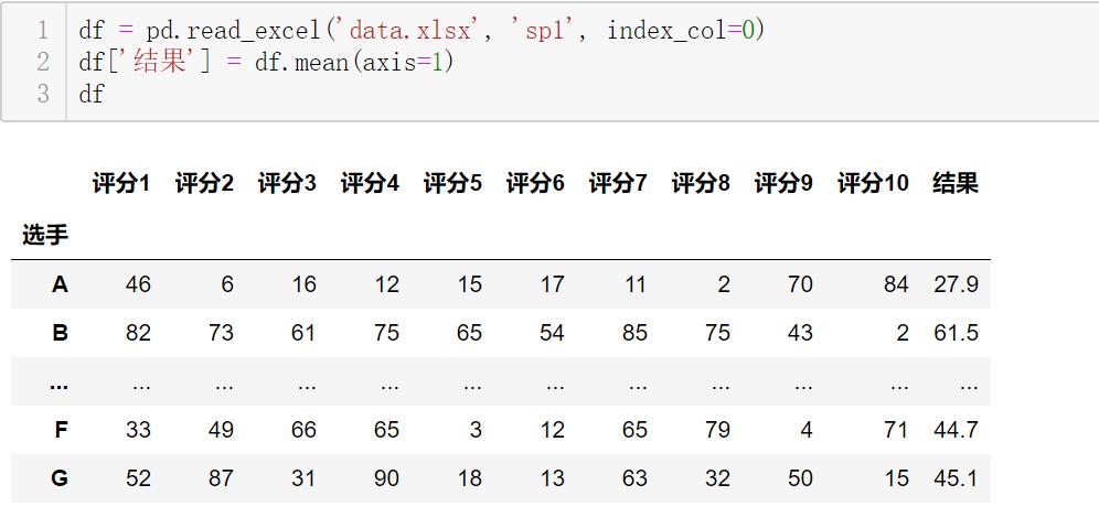 如何在python数据挖掘使用pandas包?
