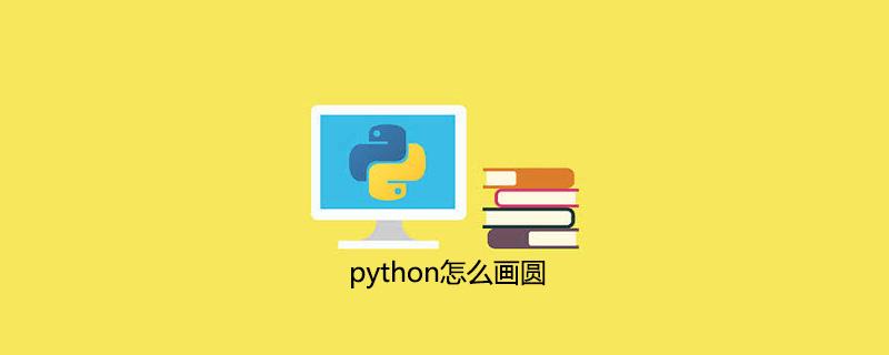 python怎么画圆
